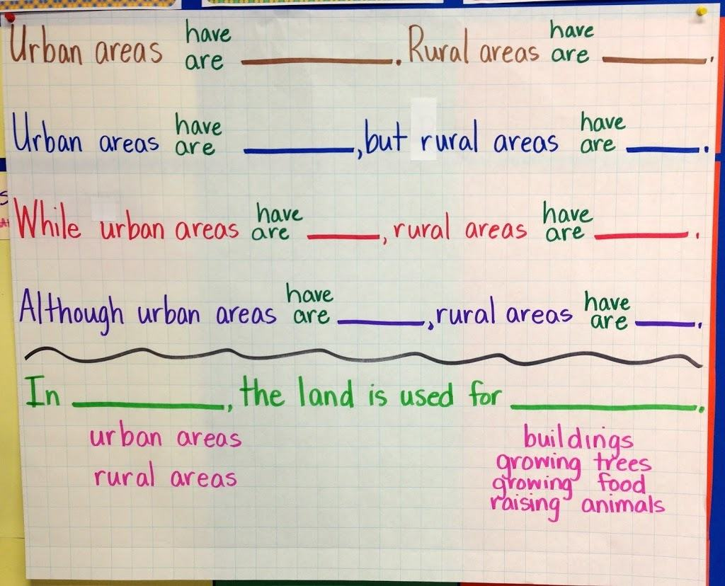 compare and contrast urban suburban and rural Contrast urban, suburban, and rural  compare and contrast native american tribes  social studies curriculum for third grade.