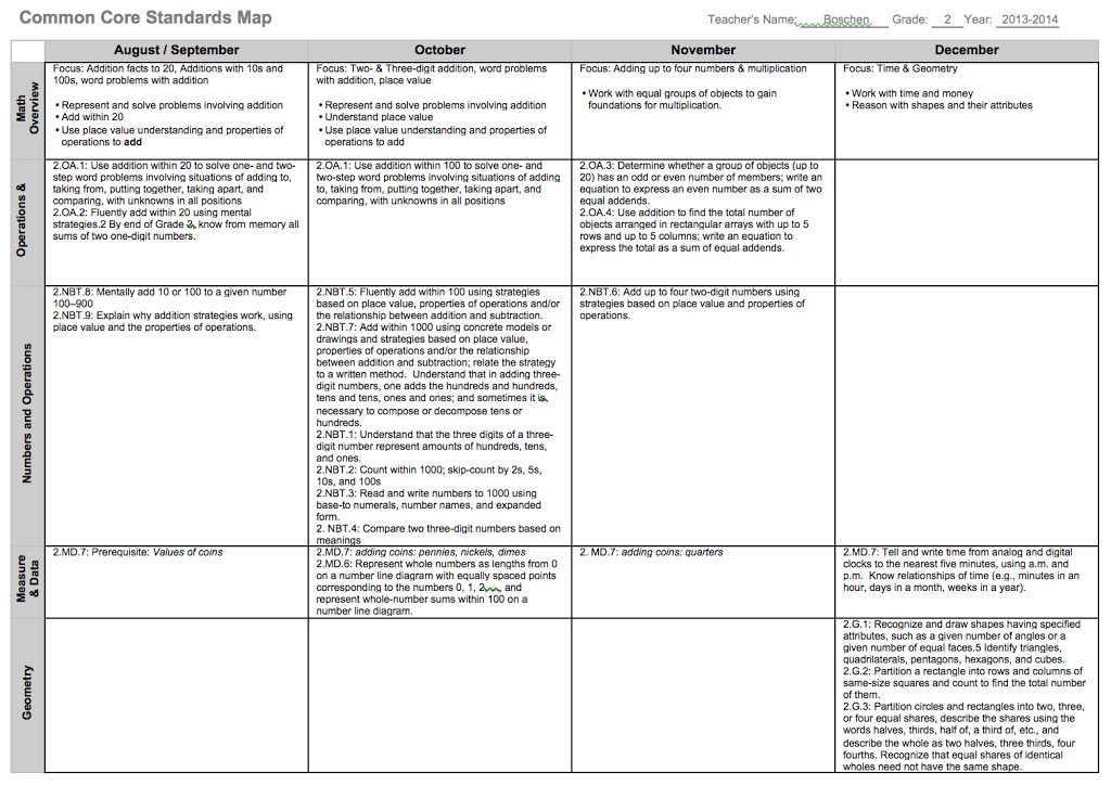 Curriculum Mapping on 1st Grade Worksheets Pdf