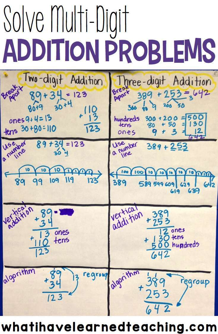 worksheet Adding And Subtracting Multi Digit Numbers ways to solve multi digit addition problems here are examples of different teach students how two and