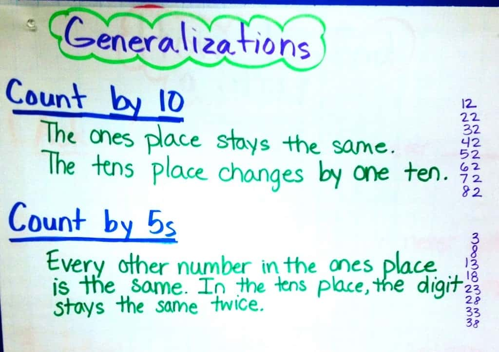 Generalizations in Math