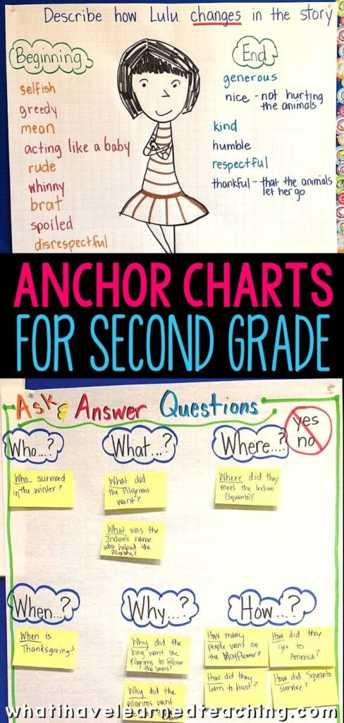 Anchor Charts For Second Grade