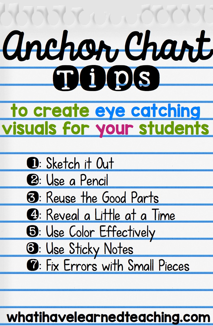 anchor chart tips