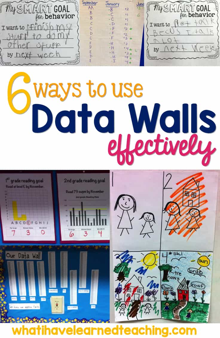 Classroom Goal Setting Ideas ~ Ways to use data walls effectively