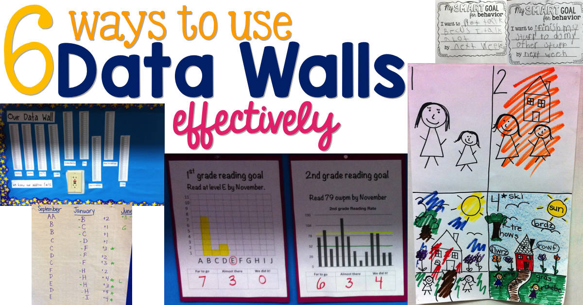 6 Ways To Use Data Walls Effectively on Math Addition And Subtraction