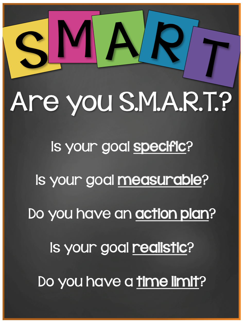 smart goal setting Free worksheet: smart goal setting use this worksheet to unlock your top goal performance and use it with others to help them achieve their goals.