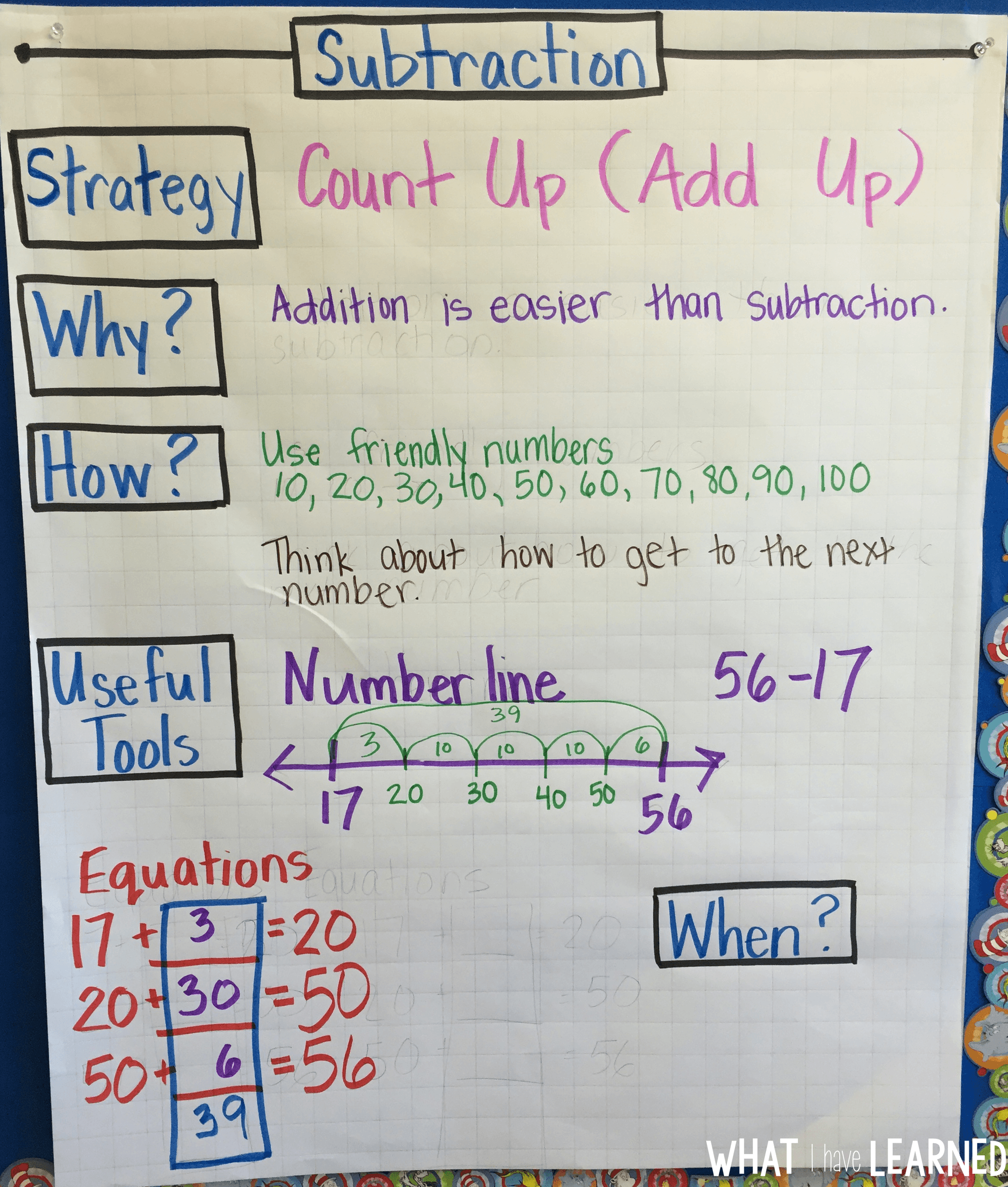 Models & Strategies for Two-Digit Addition & Subtraction is all about 2nd  grade math