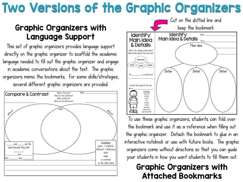 Reading Comprehension Graphic Organizers with Language Support or ...