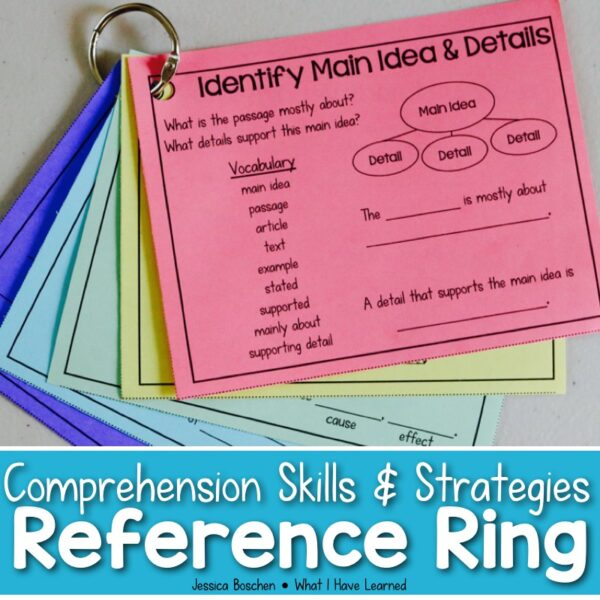 reading comprehension strategies and reading skills Comprehension strategies reading requires the ability to talk about, or write  about, what has been read to make sure that understanding and clarity has been .
