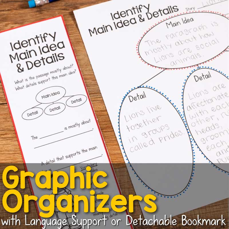 math worksheet : reading comprehension graphic organizers u2022 what i ...