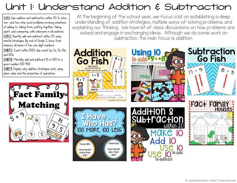 Second Grade Math Curriculum Map