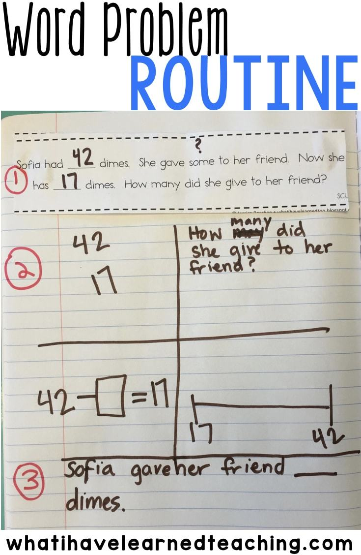 worksheet Word Problem a structured word problem routine that teaches students to analyze helps the determine equation