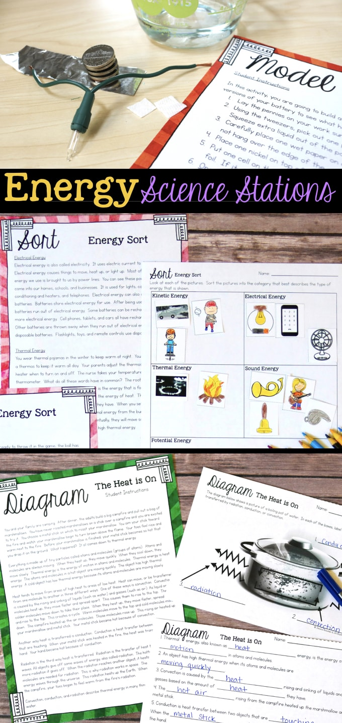 Energy Science Stations For Fourth Grade Fun Activity Teaching Electricity