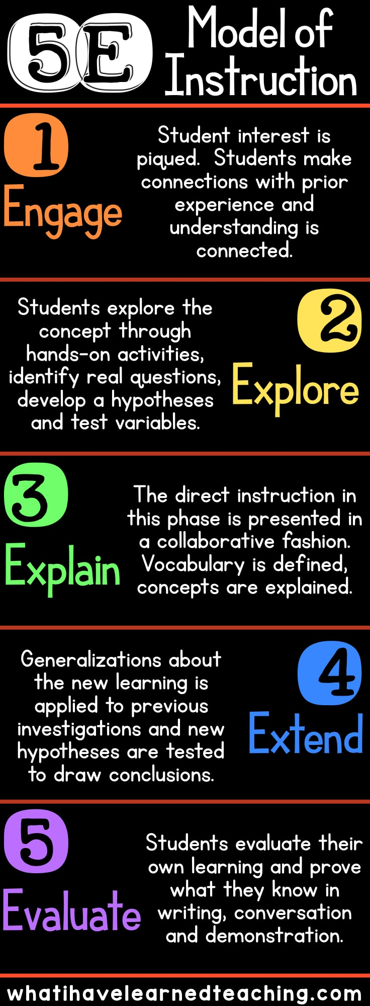 Why Use The 5e Model For Science Instruction