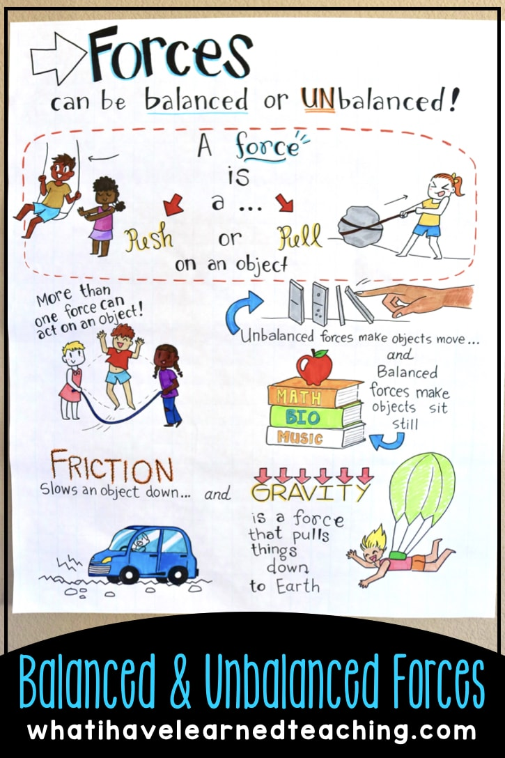 Teaching Ideas for Force & Motion and Patterns in Motion